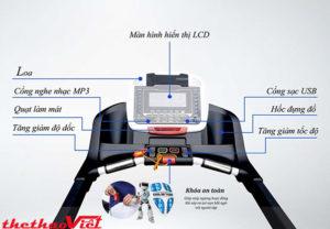 Bảng điều khiển hiện đại của HQ - V2C tích hợp nhiều chức năng hiện đại