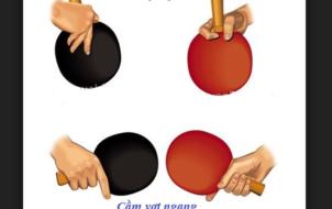 kỹ thuật cầm vợt bóng bàn